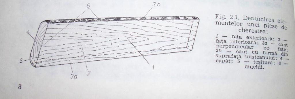 Tehnologia de fabricare a cherestelei